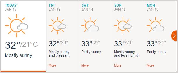 マンガロールの天気予報