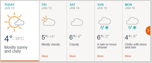 スリナガルの天気予報
