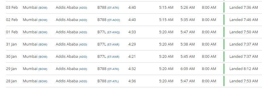エチオピア航空 乗り継ぎ 短い:ムンバイ→アディス