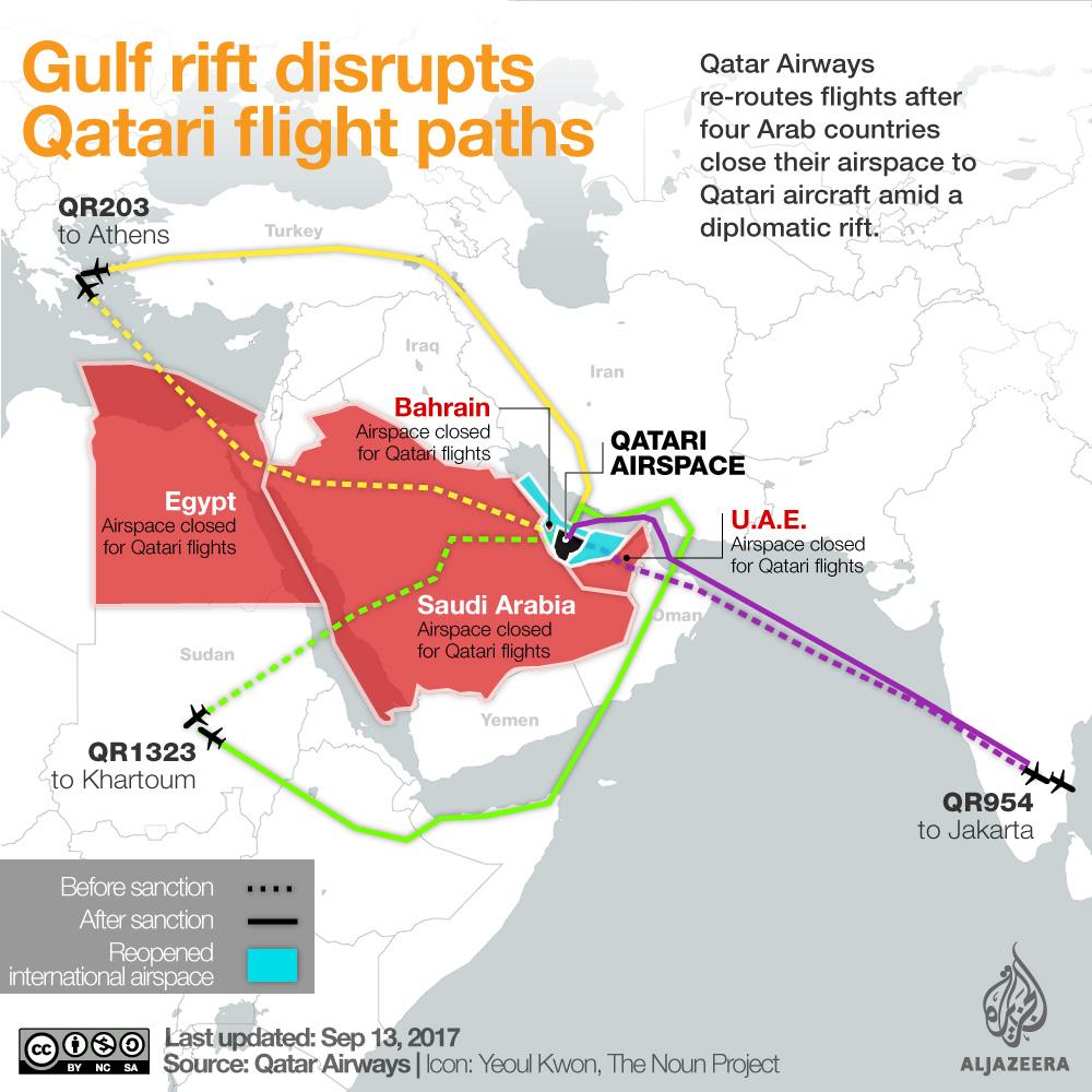 カタール航空制裁時航路